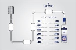 "Инфографика компании ""Парламент"" 10"