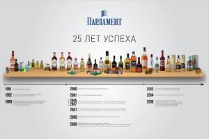 "Инфографика компании ""Парламент"" 5"